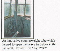 Trap door counterweights